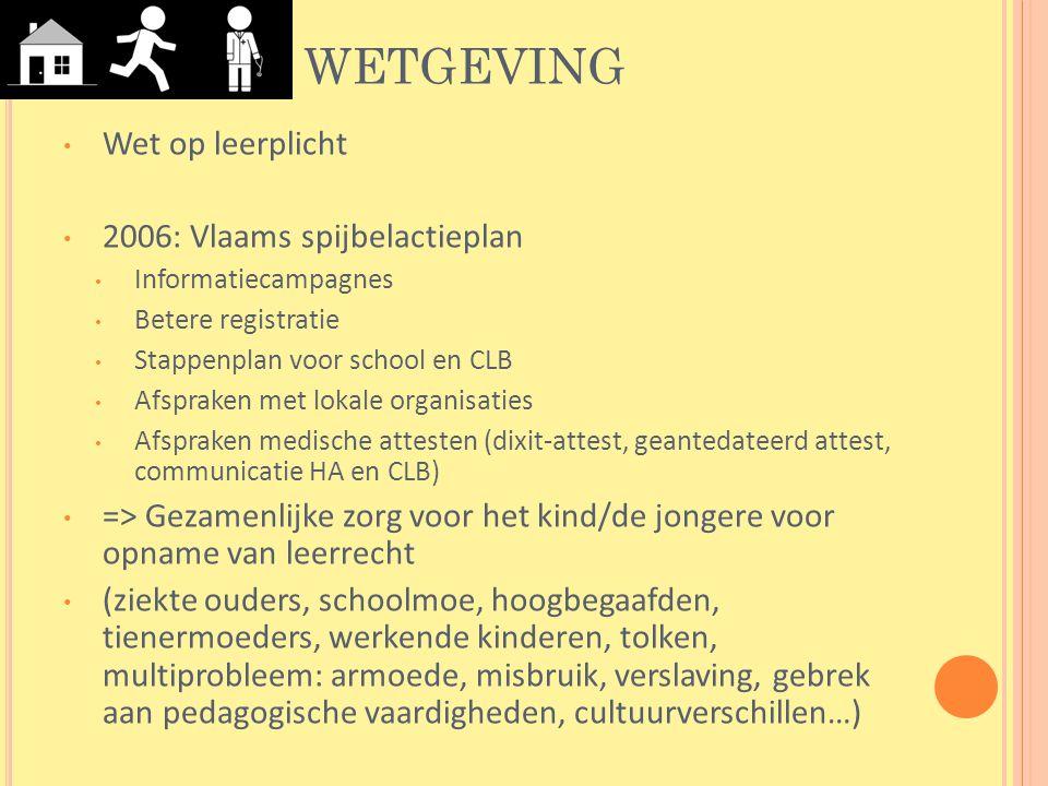 WETGEVING Wet op leerplicht 2006: Vlaams spijbelactieplan