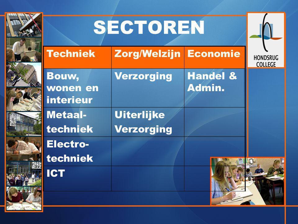 SECTOREN Techniek Zorg/Welzijn Economie Bouw, wonen en interieur