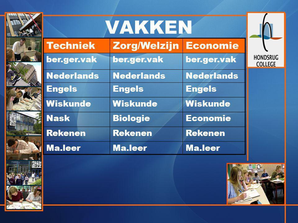 VAKKEN Techniek Zorg/Welzijn Economie ber.ger.vak Nederlands Engels