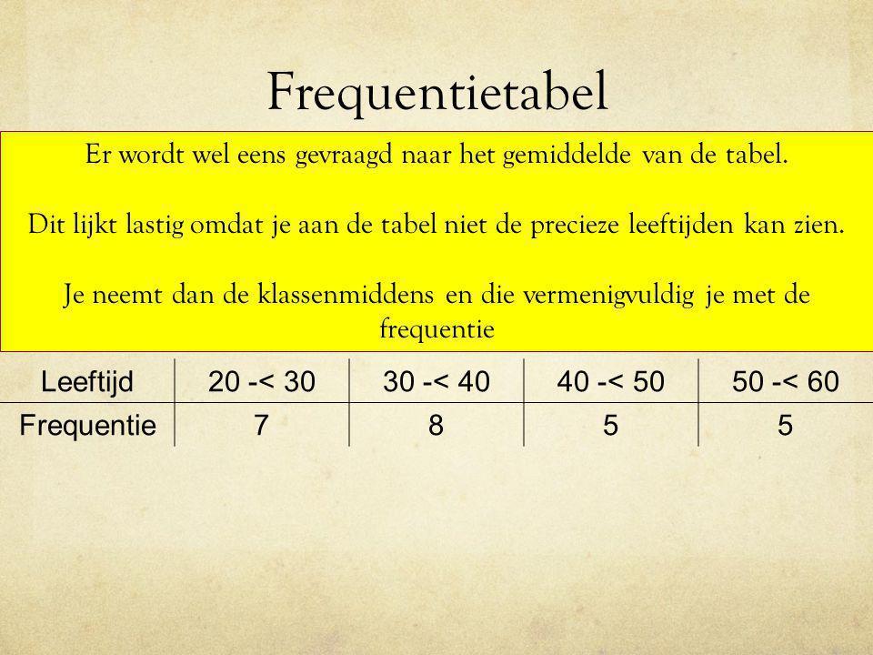 Er wordt wel eens gevraagd naar het gemiddelde van de tabel.