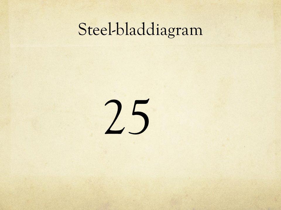 Steel-bladdiagram 25
