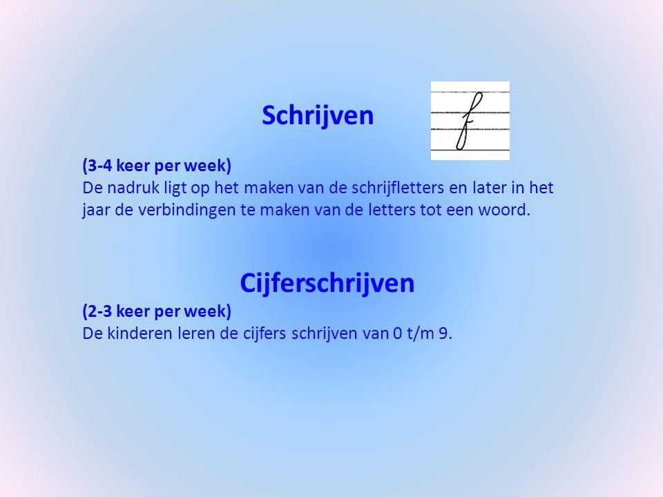 Schrijven (3-4 keer per week)