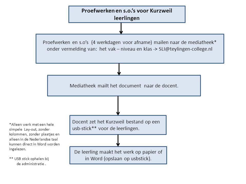 Proefwerken en s.o.'s voor Kurzweil leerlingen