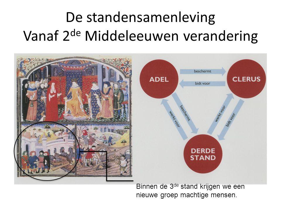 De standensamenleving Vanaf 2de Middeleeuwen verandering