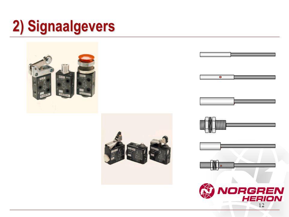 2) Signaalgevers