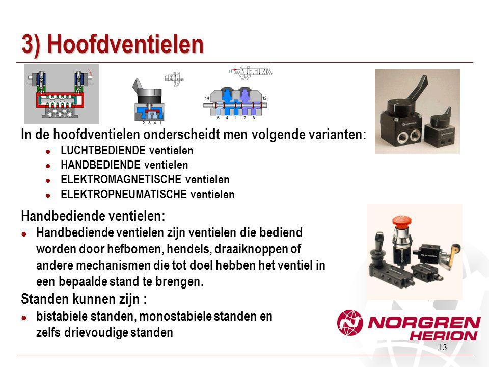 3) Hoofdventielen In de hoofdventielen onderscheidt men volgende varianten: LUCHTBEDIENDE ventielen.