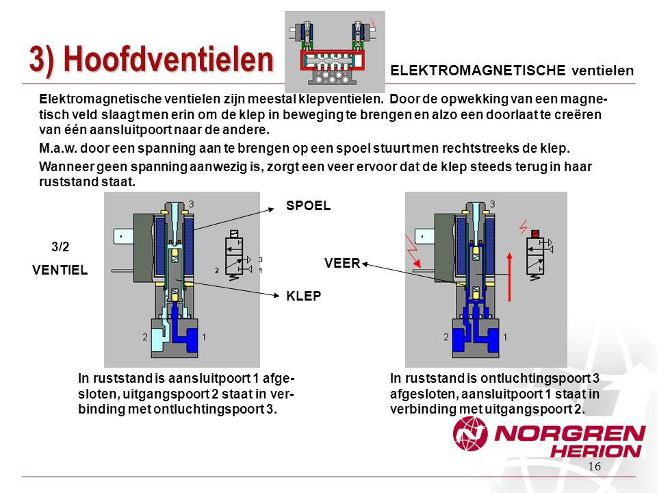 3) Hoofdventielen ELEKTROMAGNETISCHE ventielen