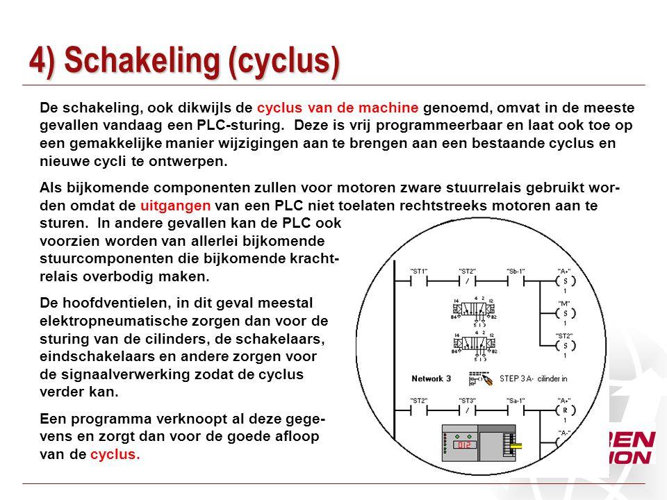 4) Schakeling (cyclus)