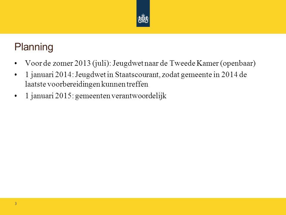 Planning Voor de zomer 2013 (juli): Jeugdwet naar de Tweede Kamer (openbaar)