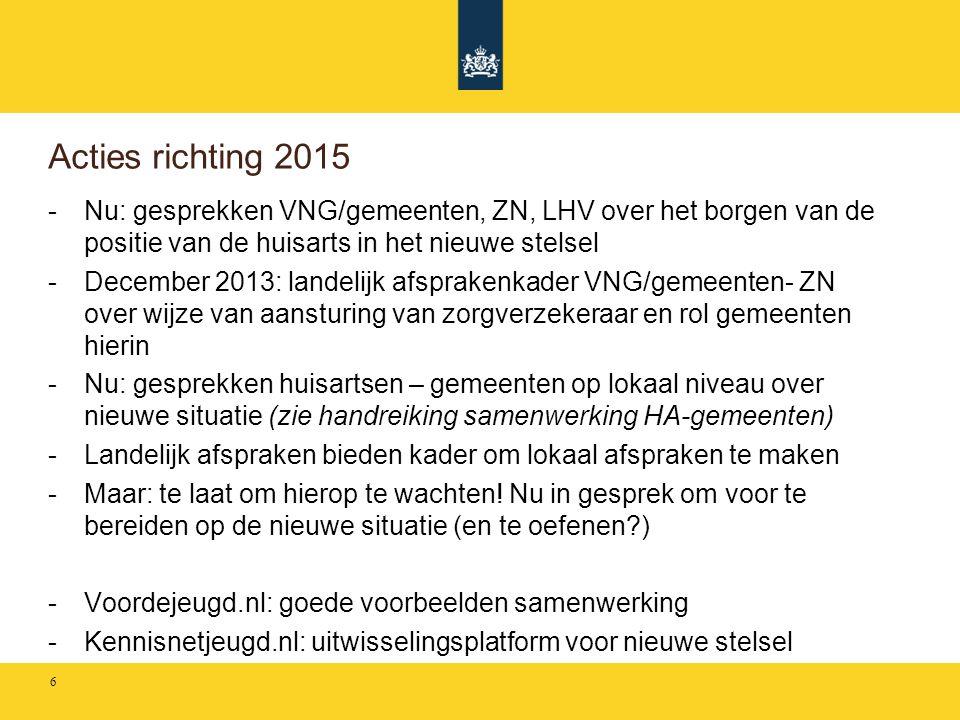 Acties richting 2015 Nu: gesprekken VNG/gemeenten, ZN, LHV over het borgen van de positie van de huisarts in het nieuwe stelsel.