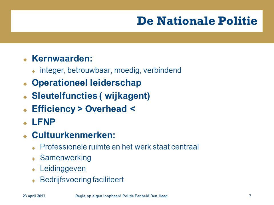 De Nationale Politie Kernwaarden: Operationeel leiderschap