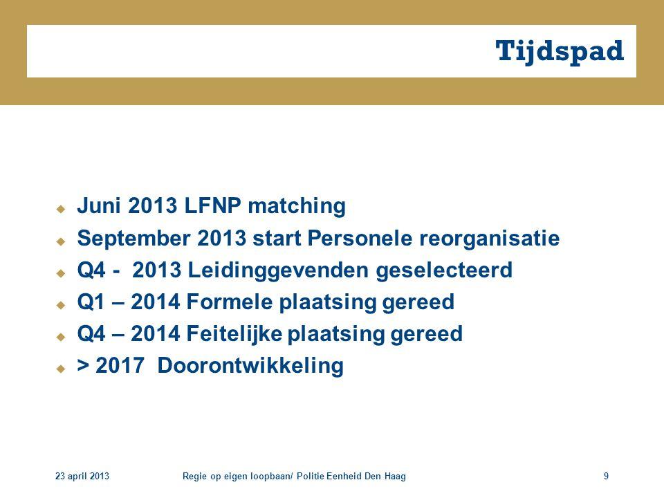 Tijdspad Juni 2013 LFNP matching