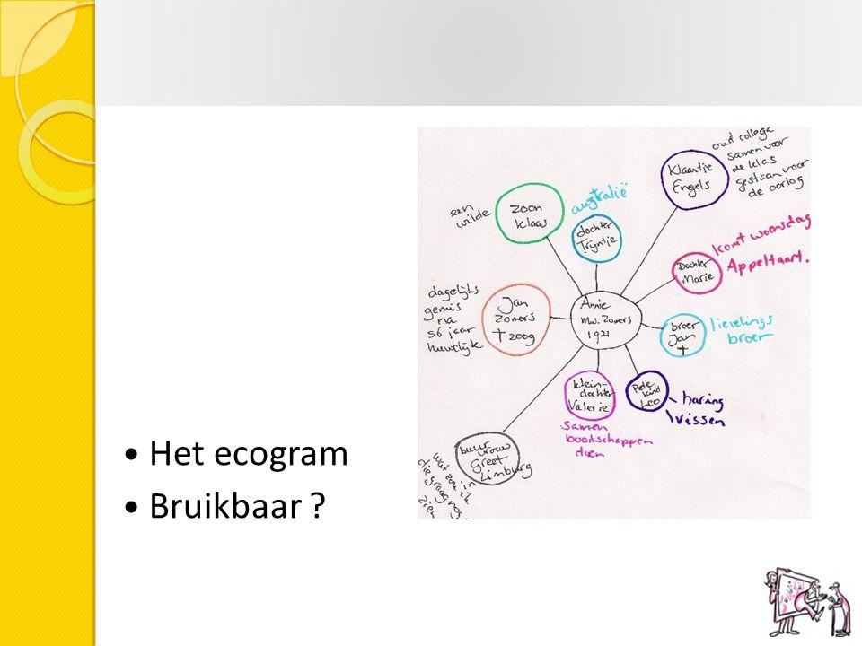 Het ecogram Bruikbaar