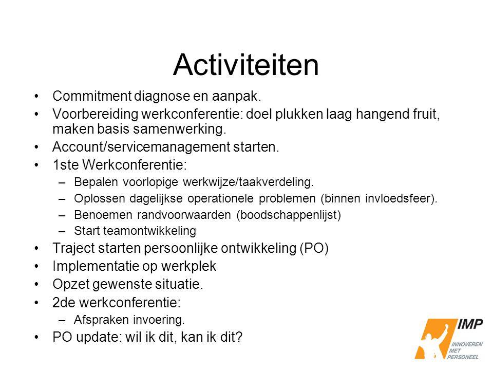 Activiteiten Commitment diagnose en aanpak.