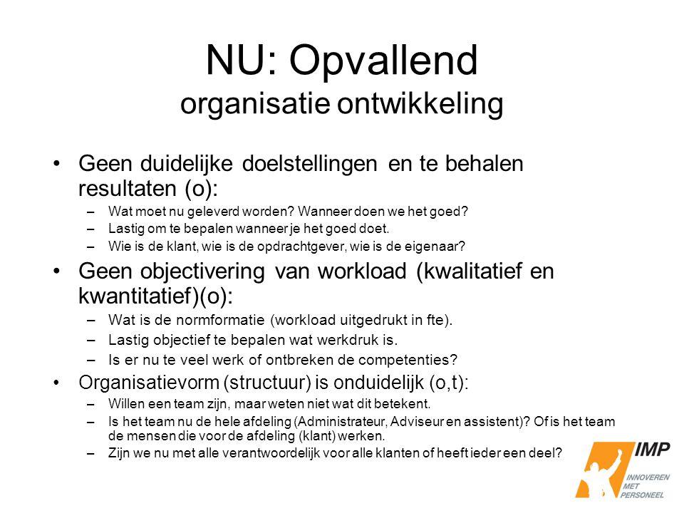 NU: Opvallend organisatie ontwikkeling