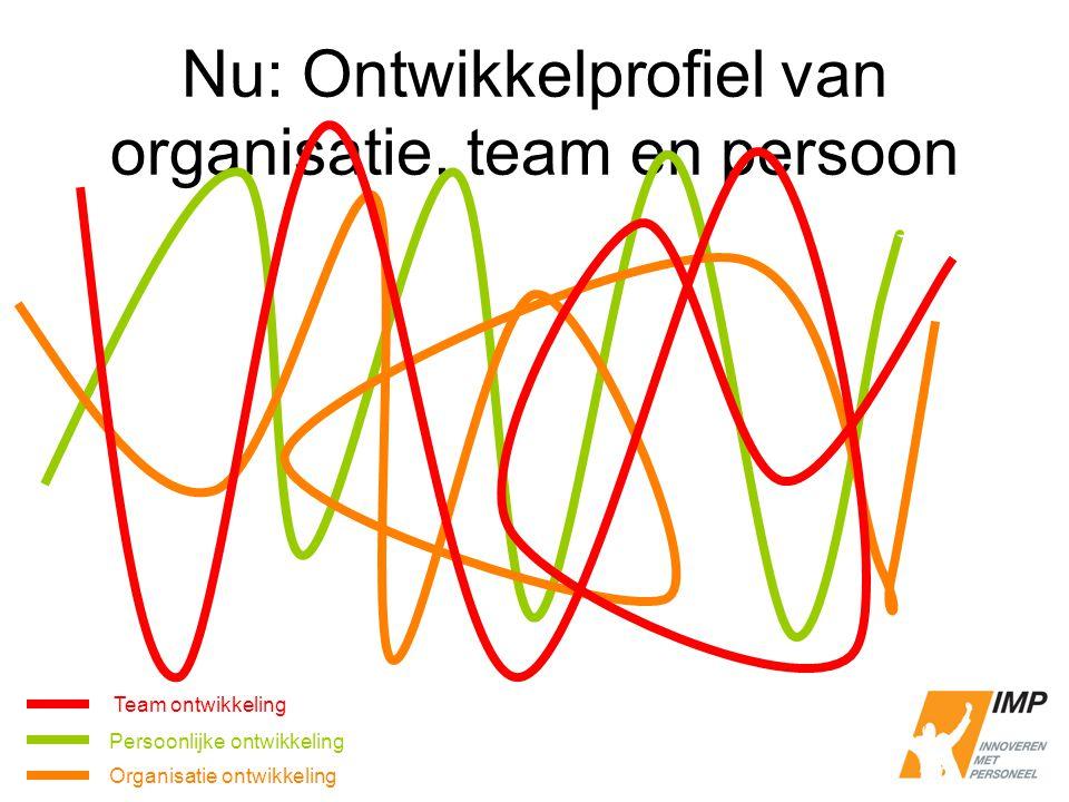 Nu: Ontwikkelprofiel van organisatie, team en persoon