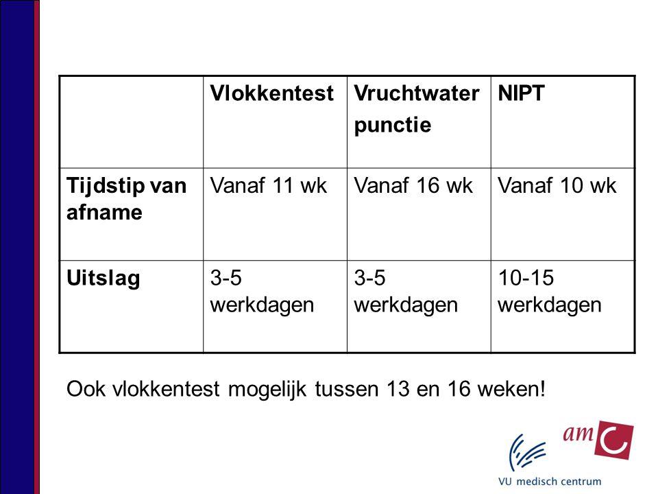 Vlokkentest Vruchtwater. punctie. NIPT. Tijdstip van afname. Vanaf 11 wk. Vanaf 16 wk. Vanaf 10 wk.