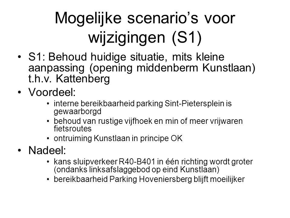 Mogelijke scenario's voor wijzigingen (S1)