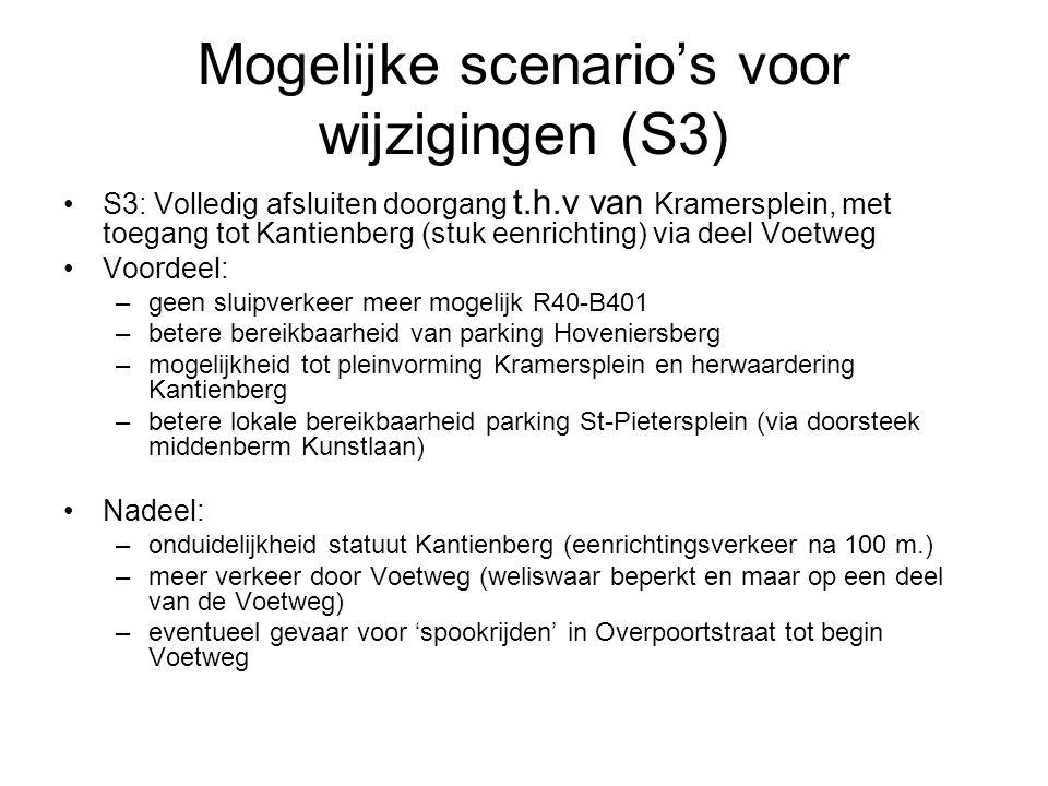 Mogelijke scenario's voor wijzigingen (S3)