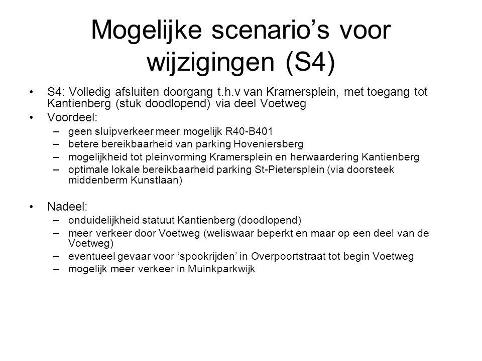 Mogelijke scenario's voor wijzigingen (S4)
