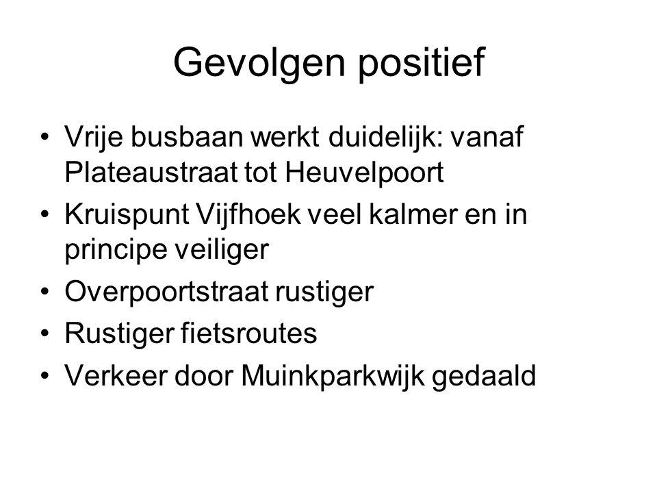 Gevolgen positief Vrije busbaan werkt duidelijk: vanaf Plateaustraat tot Heuvelpoort. Kruispunt Vijfhoek veel kalmer en in principe veiliger.