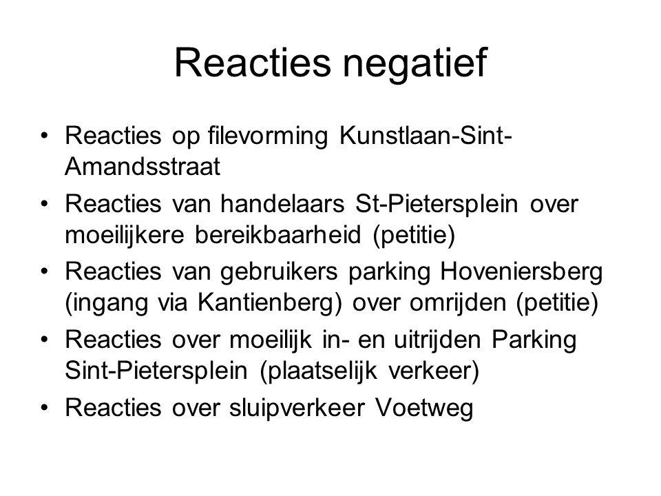 Reacties negatief Reacties op filevorming Kunstlaan-Sint-Amandsstraat