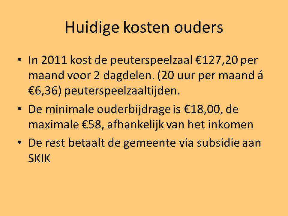 Huidige kosten ouders In 2011 kost de peuterspeelzaal €127,20 per maand voor 2 dagdelen. (20 uur per maand á €6,36) peuterspeelzaaltijden.
