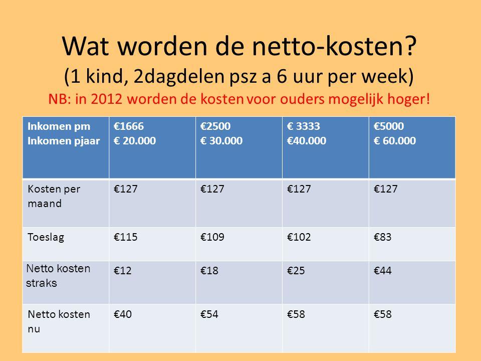 Wat worden de netto-kosten