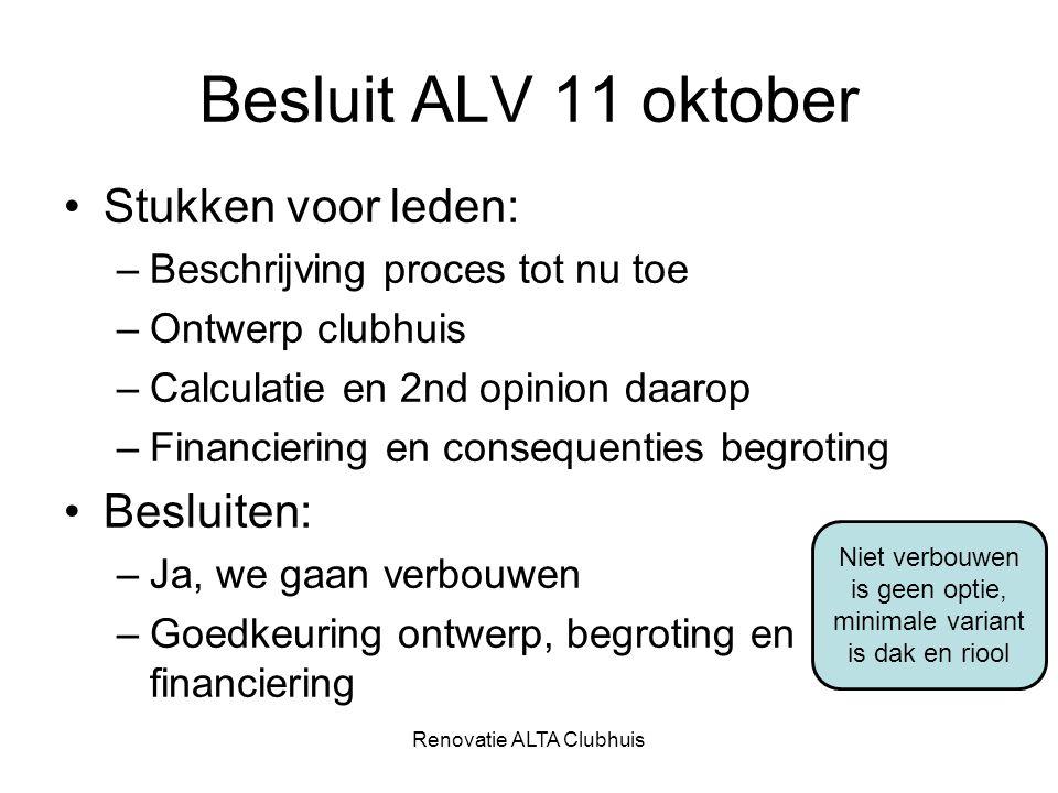 Besluit ALV 11 oktober Stukken voor leden: Besluiten:
