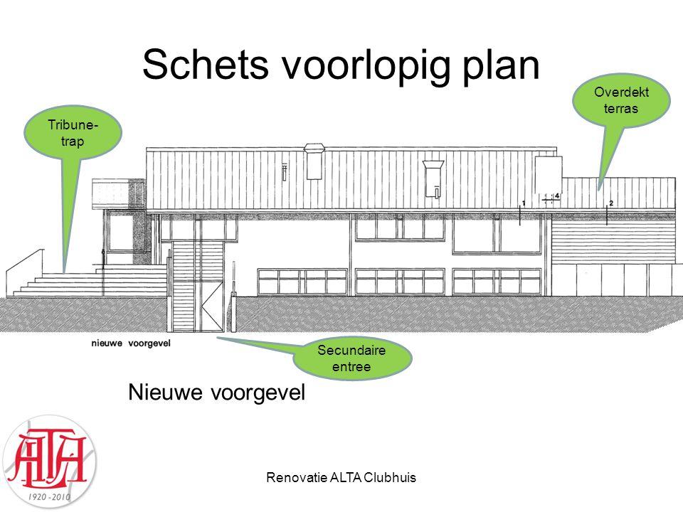 Renovatie ALTA Clubhuis