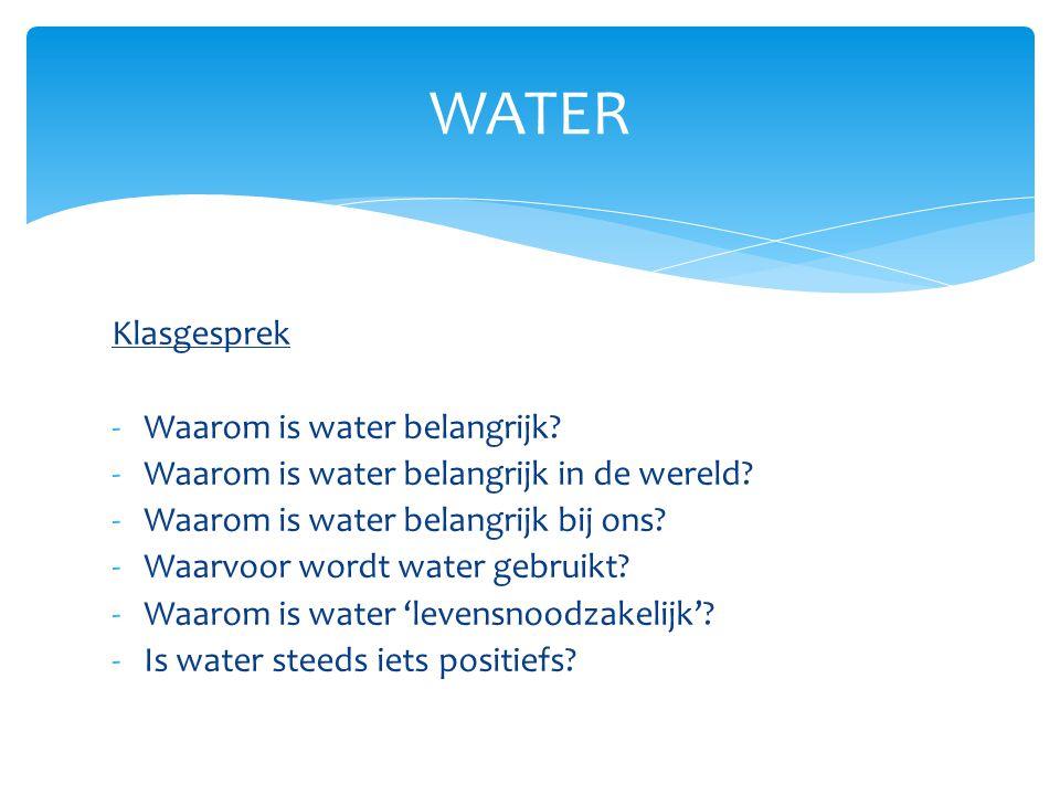 WATER Klasgesprek Waarom is water belangrijk