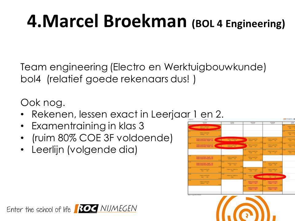4.Marcel Broekman (BOL 4 Engineering)