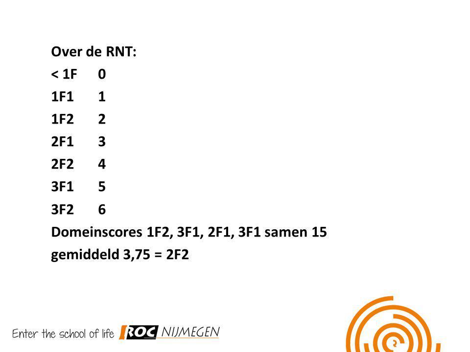 Over de RNT: < 1F 0. 1F1 1. 1F2 2. 2F1 3. 2F2 4. 3F1 5. 3F2 6. Domeinscores 1F2, 3F1, 2F1, 3F1 samen 15.