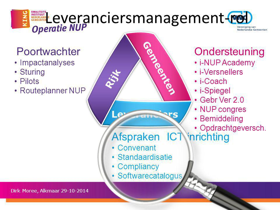 Leveranciersmanagement-rol