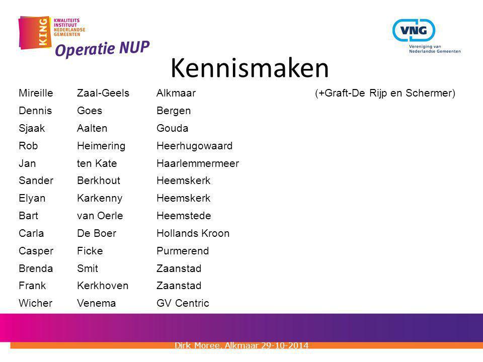 Kennismaken Mireille Zaal-Geels Alkmaar (+Graft-De Rijp en Schermer)