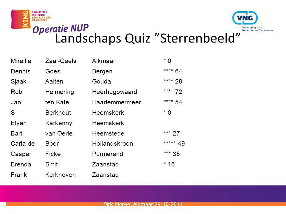 Landschaps Quiz Sterrenbeeld
