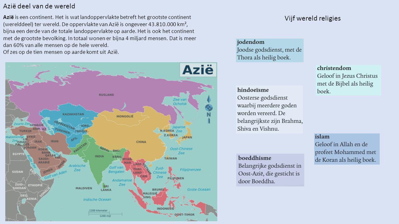 Azië deel van de wereld Vijf wereld religies