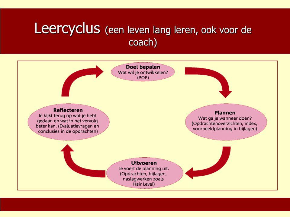 Leercyclus (een leven lang leren, ook voor de coach)