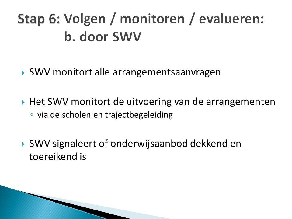 Stap 6: Volgen / monitoren / evalueren: b. door SWV