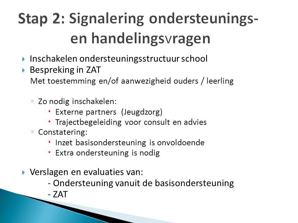 Stap 2: Signalering ondersteunings- en handelingsvragen