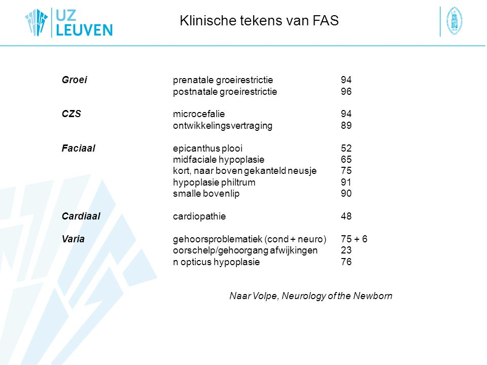 Klinische tekens van FAS