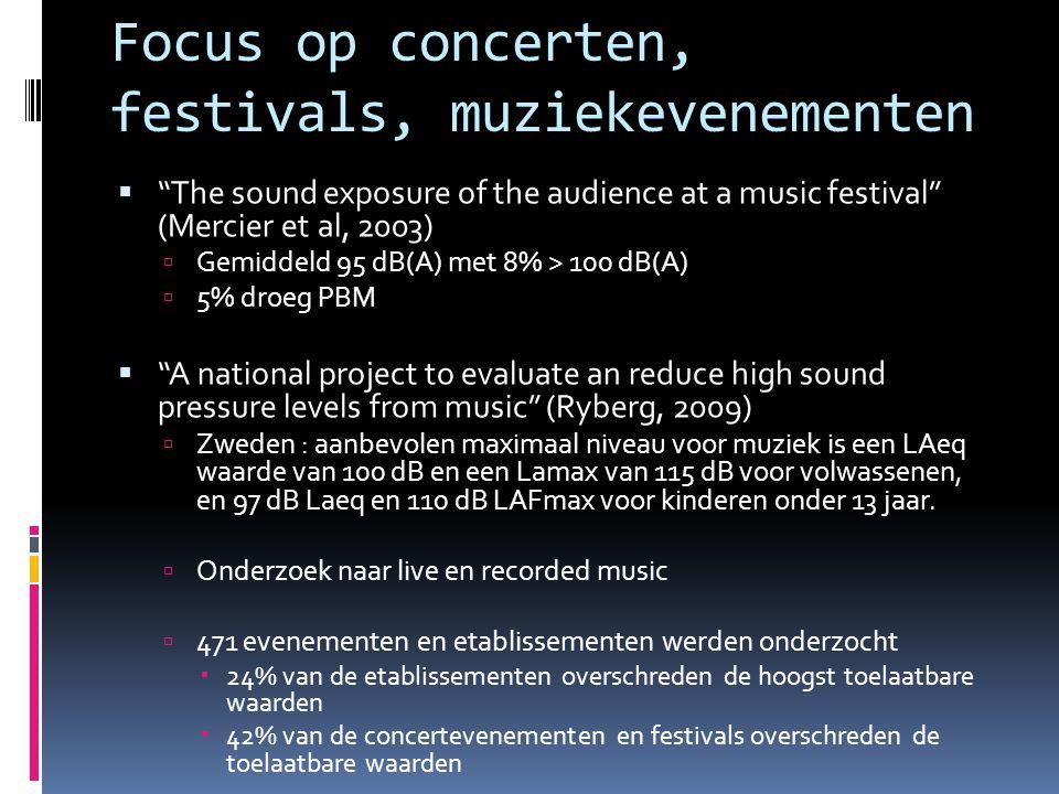 Focus op concerten, festivals, muziekevenementen