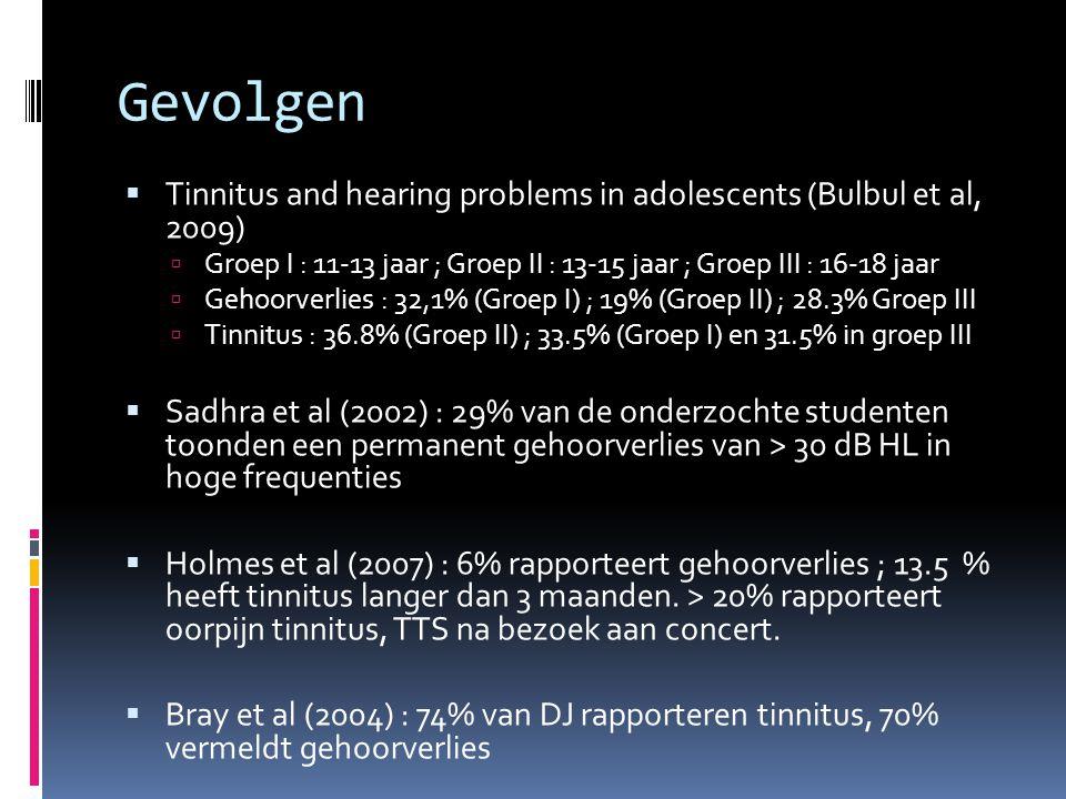Gevolgen Tinnitus and hearing problems in adolescents (Bulbul et al, 2009) Groep I : 11-13 jaar ; Groep II : 13-15 jaar ; Groep III : 16-18 jaar.