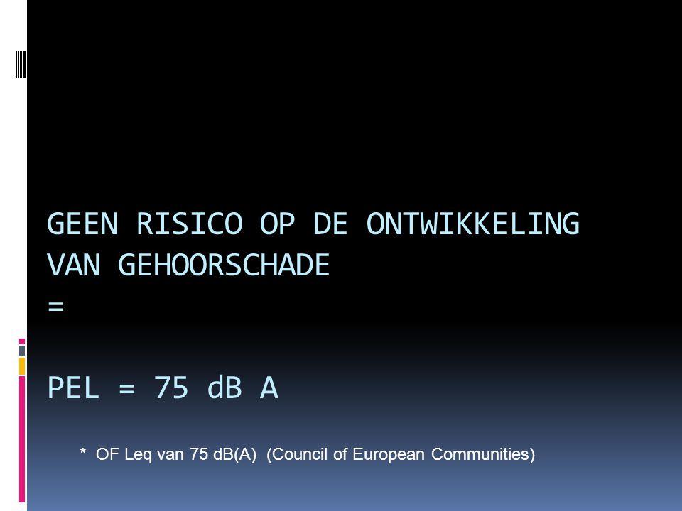 GEEN RISICO OP DE ONTWIKKELING VAN GEHOORSCHADE = PEL = 75 dB A