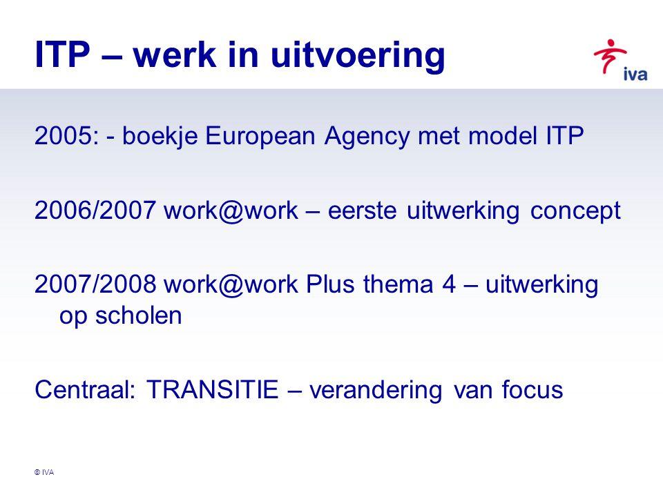ITP – werk in uitvoering