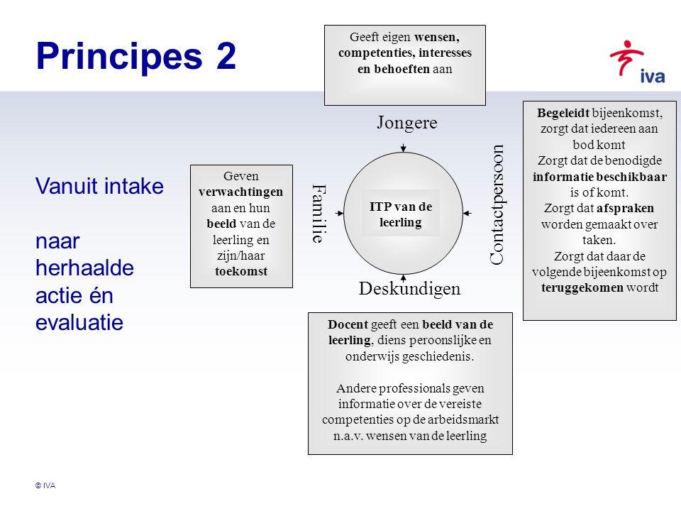 Principes 2 Vanuit intake naar herhaalde actie én evaluatie Jongere