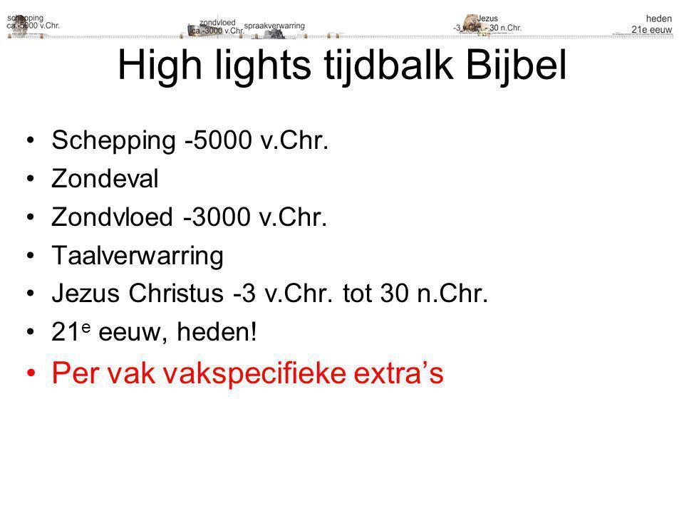 High lights tijdbalk Bijbel