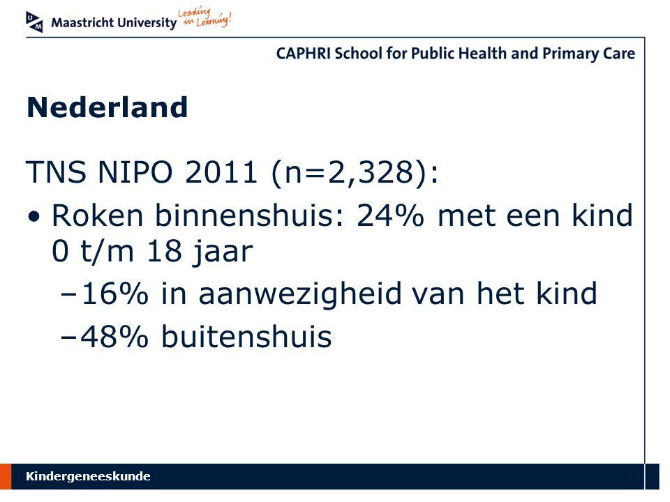 Roken binnenshuis: 24% met een kind 0 t/m 18 jaar
