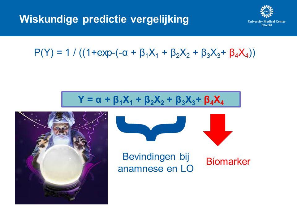 Wiskundige predictie vergelijking
