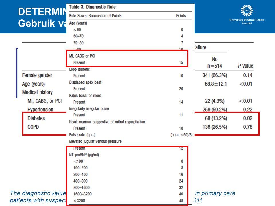 DETERMINANT: Gebruik van CDRs en biomarkers